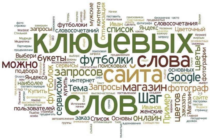 plotnost-klyuchevykh-slov-na-stranitse